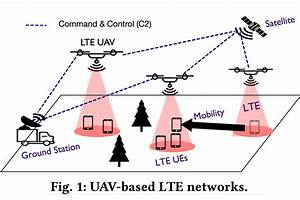 Using Drones  A New Software Tool Can Bring Lte Networks