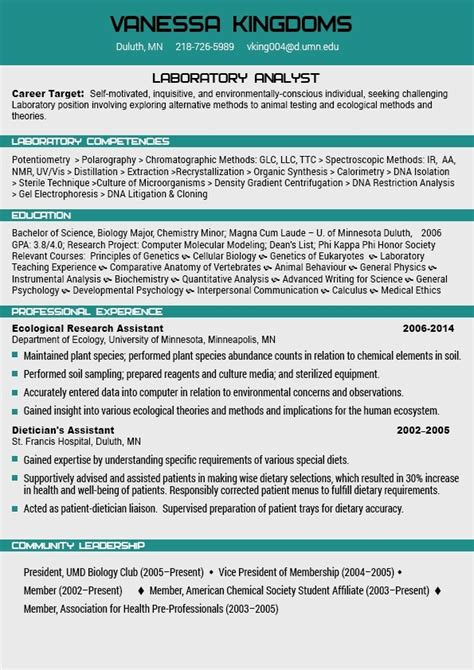 resume templates 2016 which one should you choose current