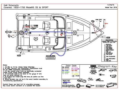 Lowe Boat Trailer Wiring Diagram by Replies Created Forums Runr In Depth Outdoors