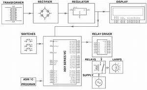 Programmable Switching Control For Industrial Automation