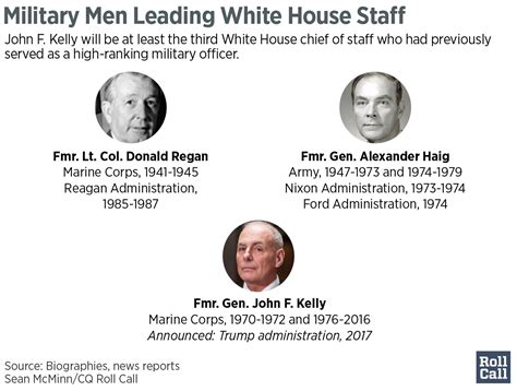 White House Chief Of Staff Reince Priebus Is Out