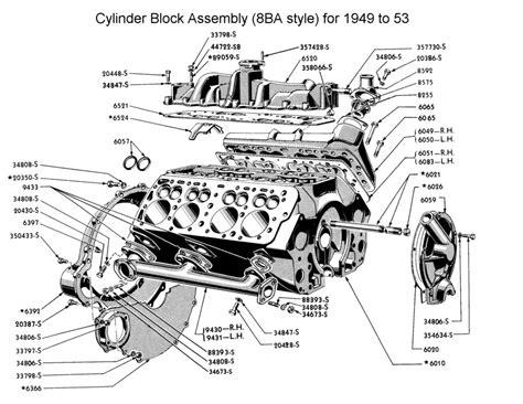 Ford V8 Engine Diagram by The Vintage Metal Flathead Ford V8
