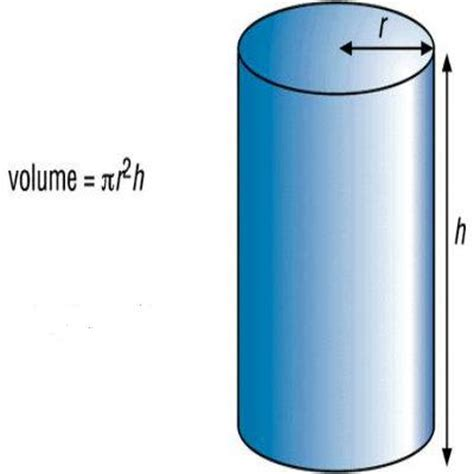 finding  volume   solid surface