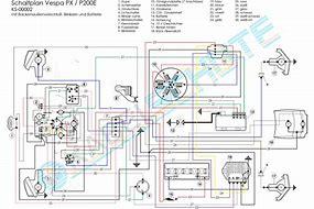 Astounding Hd Wallpapers Wiring Diagram Vespa Px 200 1080 Wallpaper Irim Us Wiring Cloud Brecesaoduqqnet