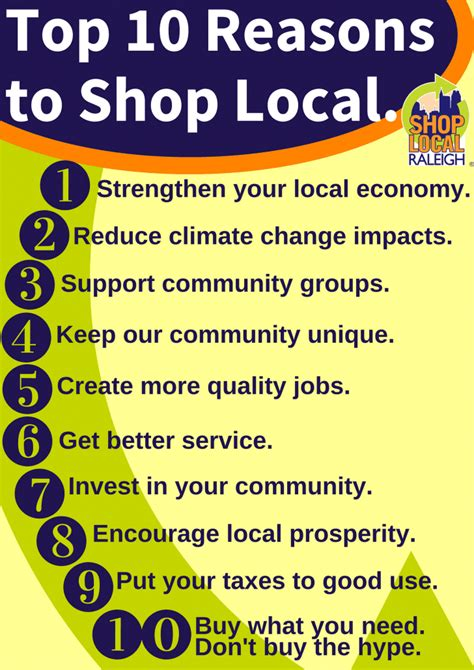 Top 10 Reasons to Shop Local - Shop Local Raleigh