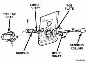 How Difficualt Is It To Replace The Steering Gear Box In