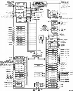 Arm Cortex Cpu In Stm32 Microcontroller  Block Diagram  9