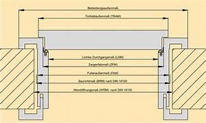 Zimmertüren Maße Norm : k hnlein t ren k hnlein t ren ma e verstellbereiche ~ Orissabook.com Haus und Dekorationen