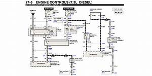 1995 Ford F 250 7 3 Sel Fuse Box  Ford  Auto Wiring Diagram