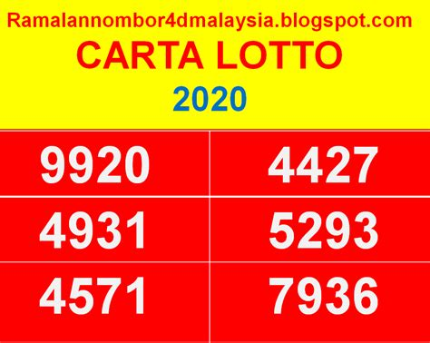 carta lotto carta magnum carta toto carta   carta ramalan nombor   malaysia