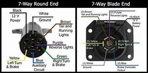 7 Way Rv Tow Vehicle Connector Diagram  7  Free Engine Image For User Manual Download