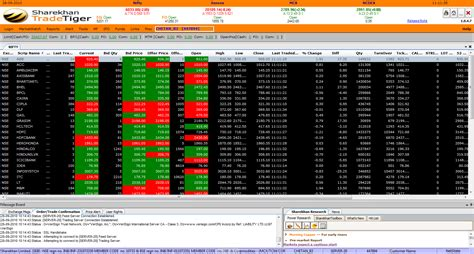 stock trading software best stock trading software of 2013 a