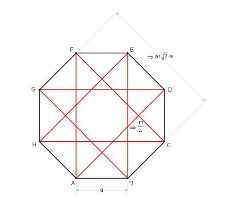 medium diagonals   regular octagon
