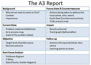 lean tool a3 rapport bureau tromp With a3 process improvement template