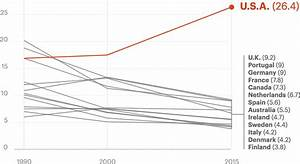 U.S. Has The Worst Rate of Maternal Deaths In The ...
