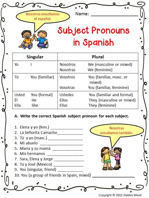 Spanish Subject Pronouns Posters And Worksheets  Debbie Wood Spanish Resources Pinterest