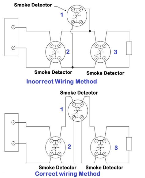 Smoke Detector Electrical Wiring by Wazipoint Engineering Science And Technology