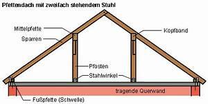 Dachstuhl Selber Bauen : pfettendach mit zweifach stehendem stuhl steinh user pinterest dachstuhl steinh user und ~ Whattoseeinmadrid.com Haus und Dekorationen