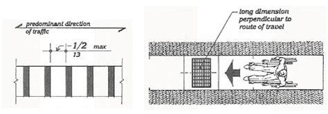 average sidewalk width image gallery sidewalk width