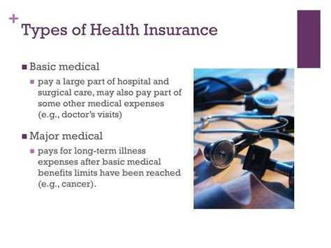 Classify Types Of Health And Life Insurance