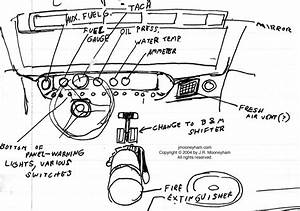 labeled car dashboard diagram gallery With wiring label maker