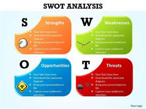 using resume templates in word 2010 swot analysis template word images frompo