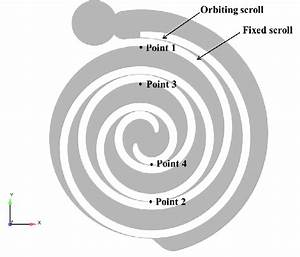 Geometry Of Scroll Refrigeration Compressor