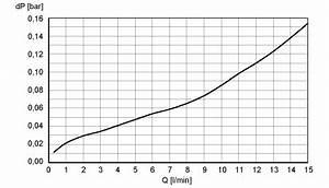 Durchflussmenge Berechnen Druck : sbg232 mechatronischer durchflusssensor eclass 27273101 27 27 31 01 ~ Themetempest.com Abrechnung