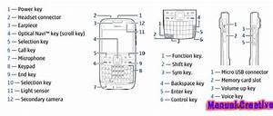 Manual Centre  Nokia E73 User Guide Manual