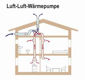 Kosten Luft Wasser Wärmepumpe : luft luft w rmepumpen heizen mit abluft ~ Lizthompson.info Haus und Dekorationen
