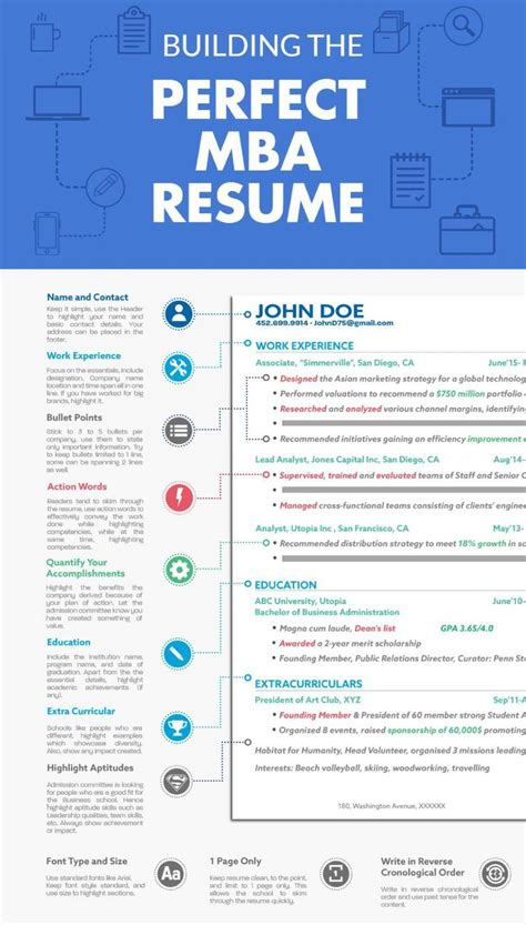 How To Prepare My Resume For A by 10 Steps Towards Creating The Mba Resume