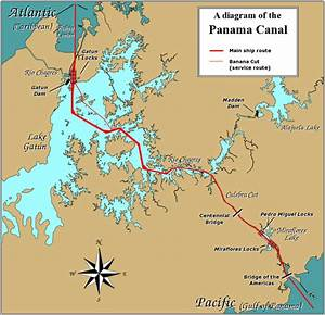 Panama Canal Elevation