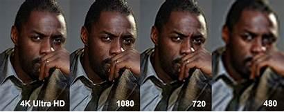 Resolution 1080p 720p Pixels Hdtv 480i Screen
