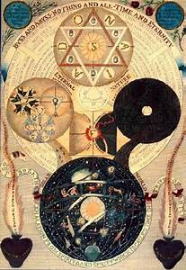The Secret History of Hermes Trismegistus :Hermeticism ...