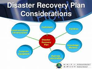 disaster recovery plan checklist template - emergency evacuation route template what is the purpose