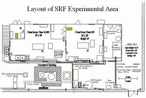 Srf Clean Room Facility At Nscl