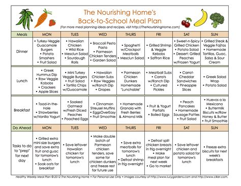 plan cuisine restaurant five tips for creating healthy back to meal plans