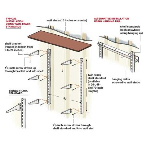 Garage Shelving Track by How To Install Wall Mounted Shelves How To Projects