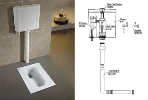 Eastern Water Closet by 340a New Shape Easy Clean Glaze One Eastern Squat
