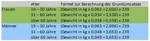 Grundumsatz Berechnen : kalorienbedarf berechnen so einfach geht es ~ Themetempest.com Abrechnung