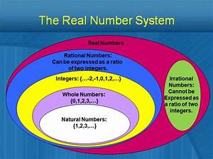 Eleventh Grade Lesson The Real Number System