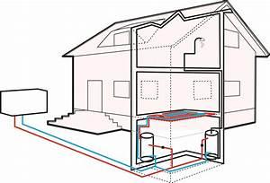 Chauffage Pompe A Chaleur : pompe chaleur chauffage particuliers myenergy ~ Premium-room.com Idées de Décoration