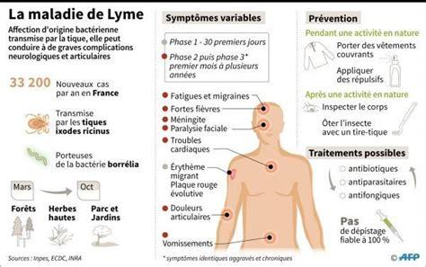 foto de Maladie de Lyme : cinq choses à savoir pour l'éviter