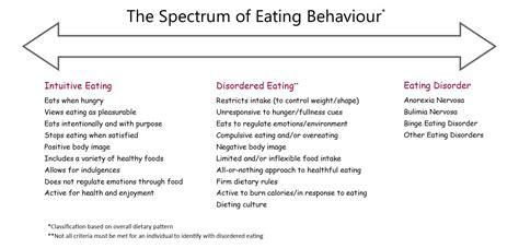 eating disorder recovery susan macfarlane nutrition