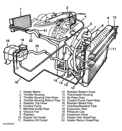 Discovery Engine Diagram by 2001 Land Rover Discovery Serpentine Belt Routing And