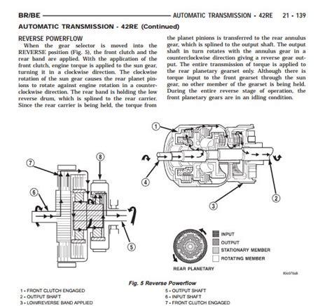 dodge ram repair service manual zofti  downloads