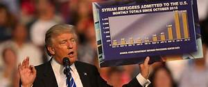 Trump's Refugee and Immigration Ban Recalls Past ...