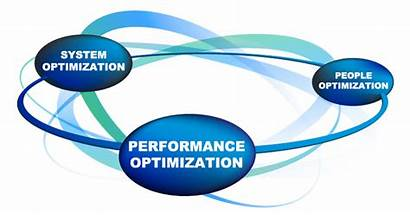Solutions Optimization Performance
