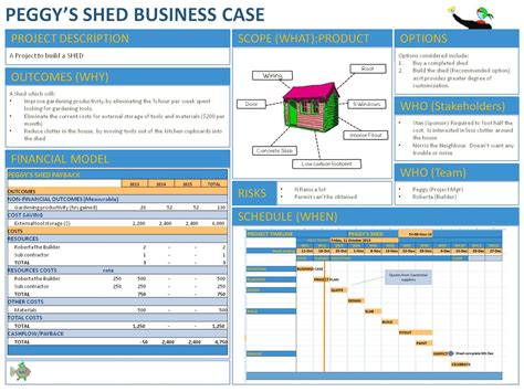 Business Case Template Example