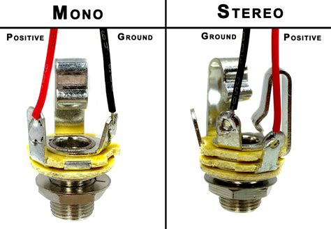 1 4 Input Wiring wiring mono and stereo jacks for cigar box guitars s